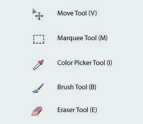 کلید های میانبر ضروری برای Photoshop,premiere, indesign